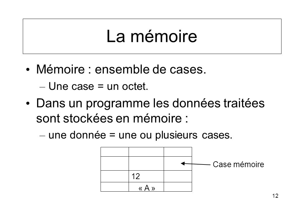 La mémoire Mémoire : ensemble de cases.