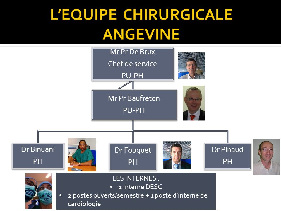 L'EQUIPE CHIRURGICALE ANGEVINE
