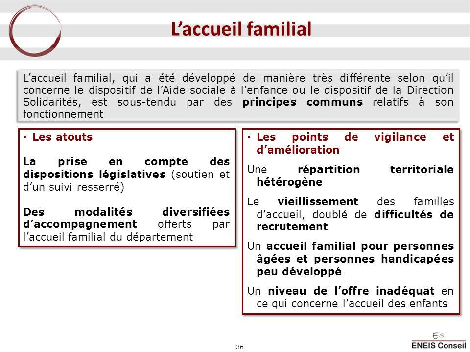 Realisation Du Schema Unique D Organisation Sociale Et Medico