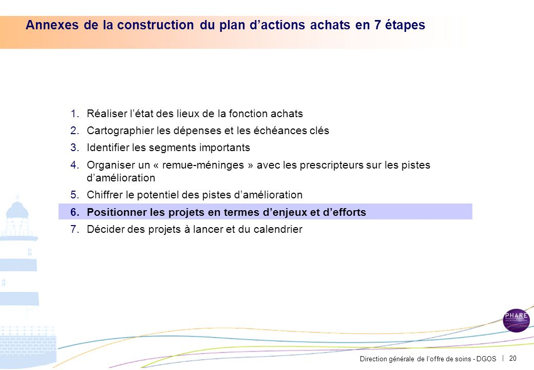 Annexes de la construction du plan d'actions achats en 7 étapes