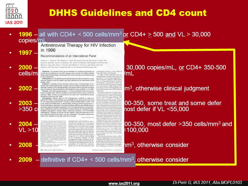 DHHS Guidelines and CD4 count