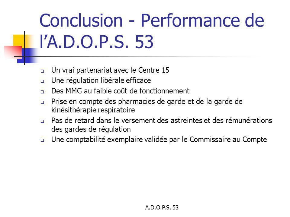 Conclusion - Performance de l'A.D.O.P.S. 53