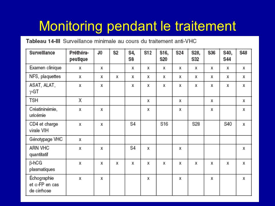 Monitoring pendant le traitement
