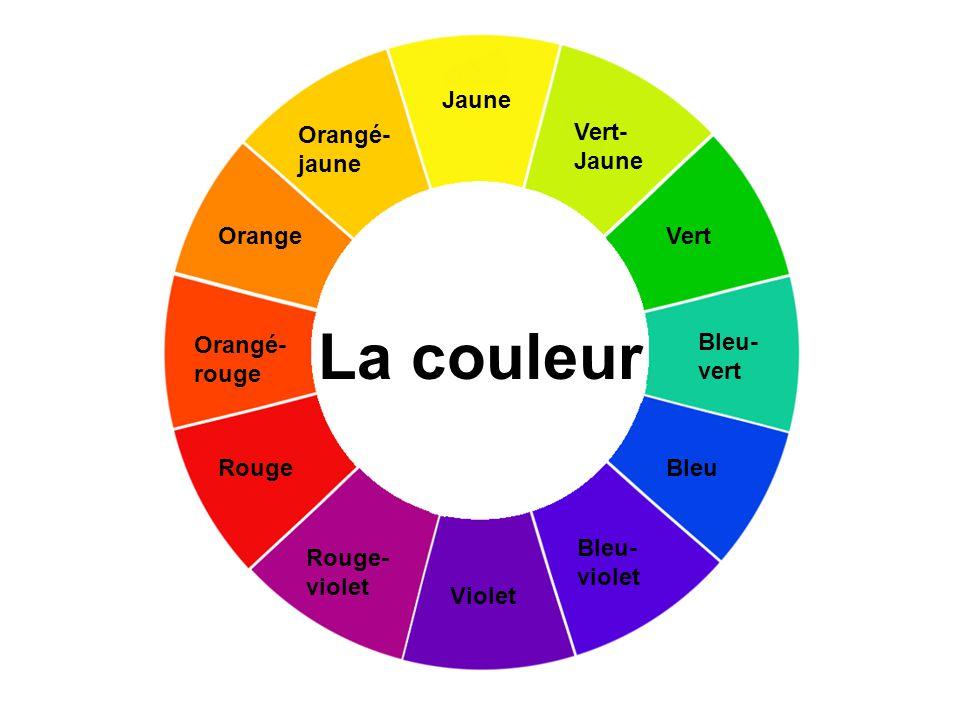 La couleur Jaune Orangé jaune Vert Jaune Orange Vert Orangé rouge