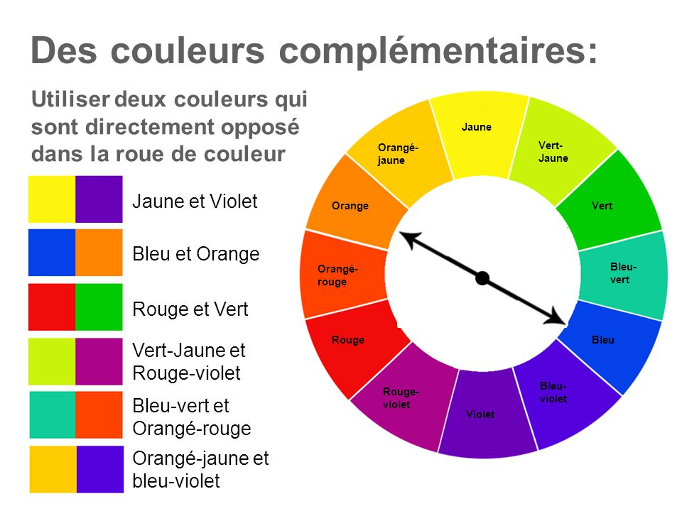 La couleur Jaune Orangé-jaune Vert-Jaune Orange Vert Orangé-rouge ...
