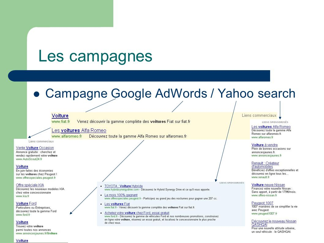 Les campagnes Campagne Google AdWords / Yahoo search