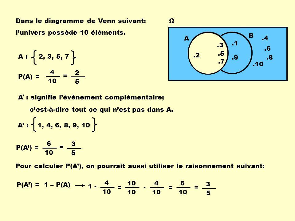 Calcul de probabilits ppt tlcharger dans le diagramme de venn suivant ccuart Gallery