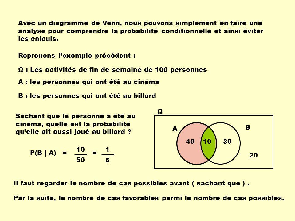 Calcul de probabilits ppt tlcharger avec un diagramme de venn nous pouvons simplement en faire une ccuart Gallery
