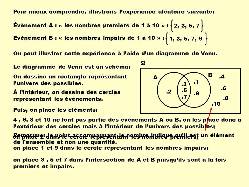 Calcul de probabilits ppt tlcharger 6 pour ccuart Images
