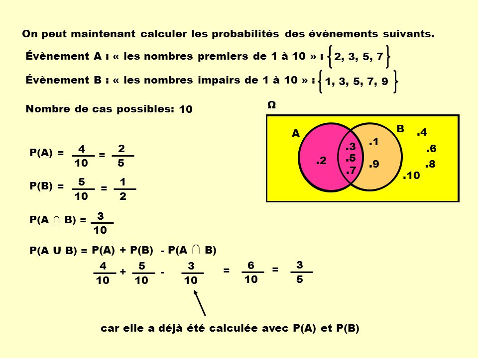 Calcul de probabilits ppt tlcharger on peut maintenant calculer les probabilits des vnements suivants ccuart Gallery