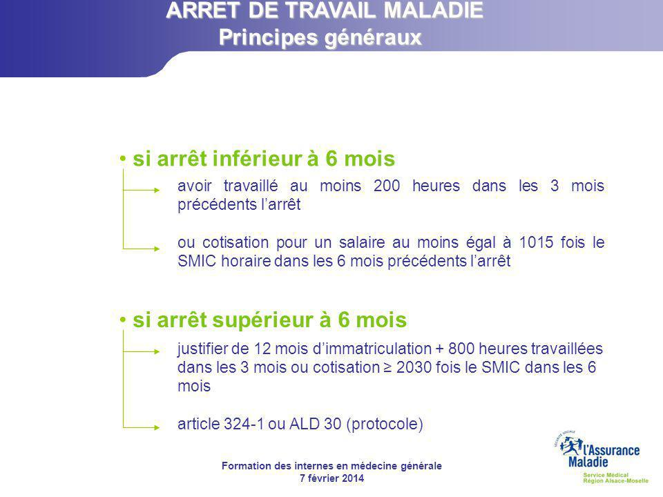 Arret De Travail Maladie Ppt Video Online Telecharger