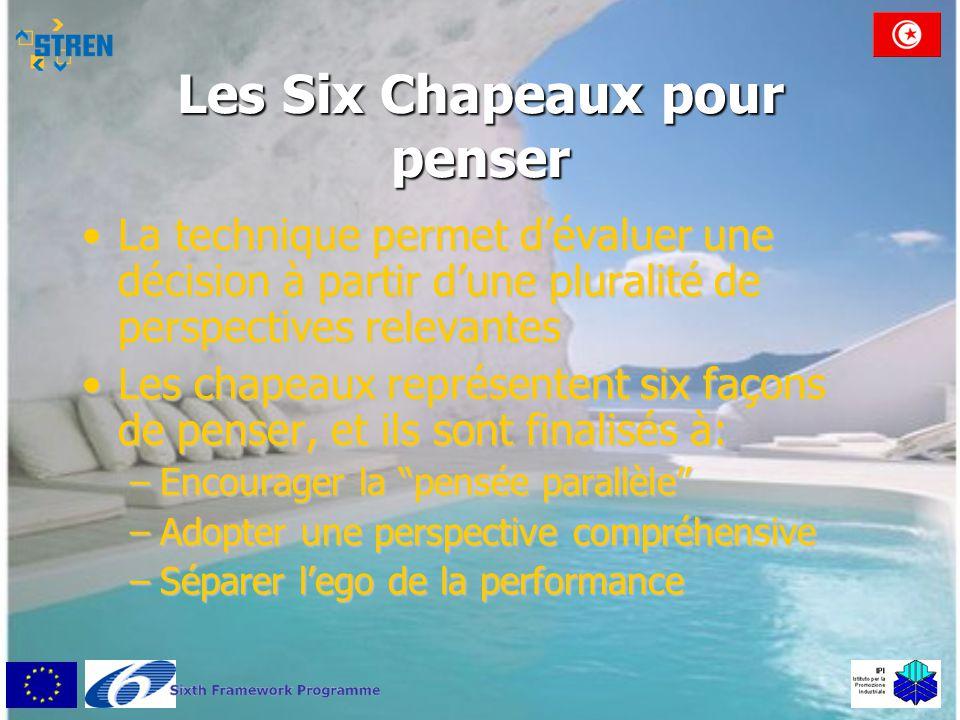 La Methode Des Six Chapeaux Source Rznky