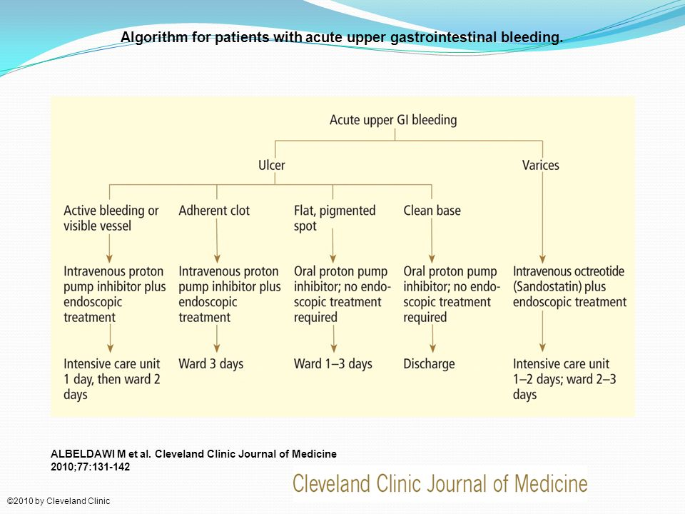 Algorithm for patients with acute upper gastrointestinal bleeding.