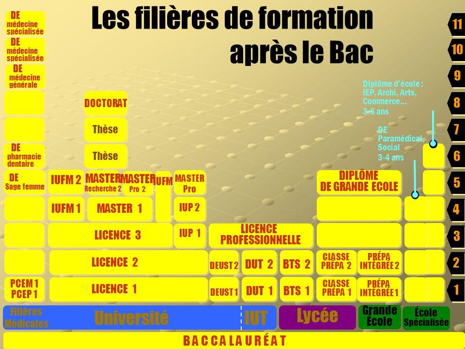 apr s le bac es aefe service orientation colegio francia caracas ppt t l charger. Black Bedroom Furniture Sets. Home Design Ideas