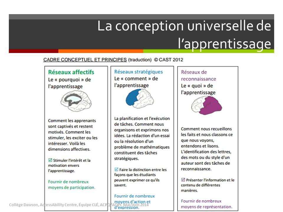 La conception universelle de l'apprentissage