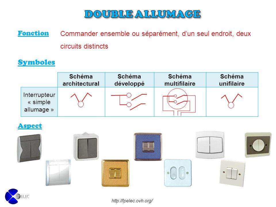double allumage objectifs ppt video online t l charger. Black Bedroom Furniture Sets. Home Design Ideas