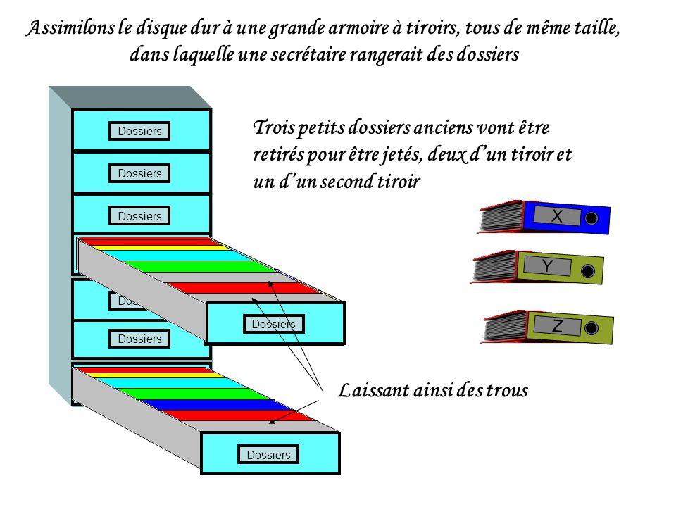 Principe De La Fragmentation D Un Disque Ppt Video Online Telecharger