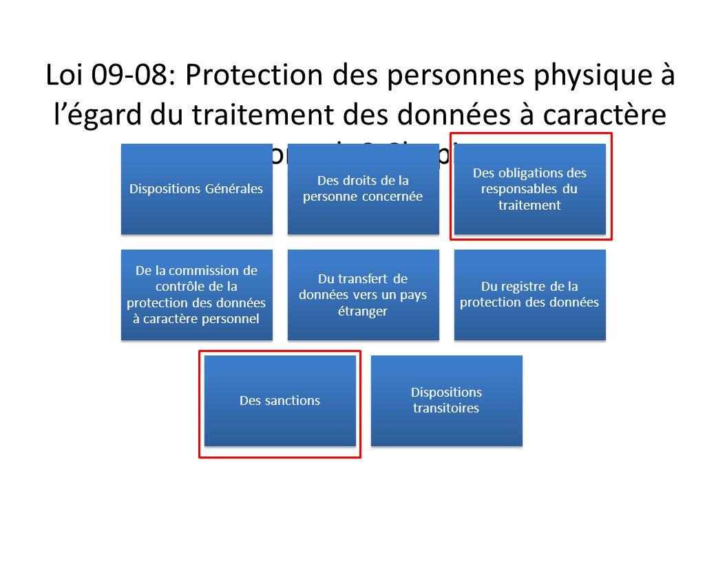 protection physique de personnes