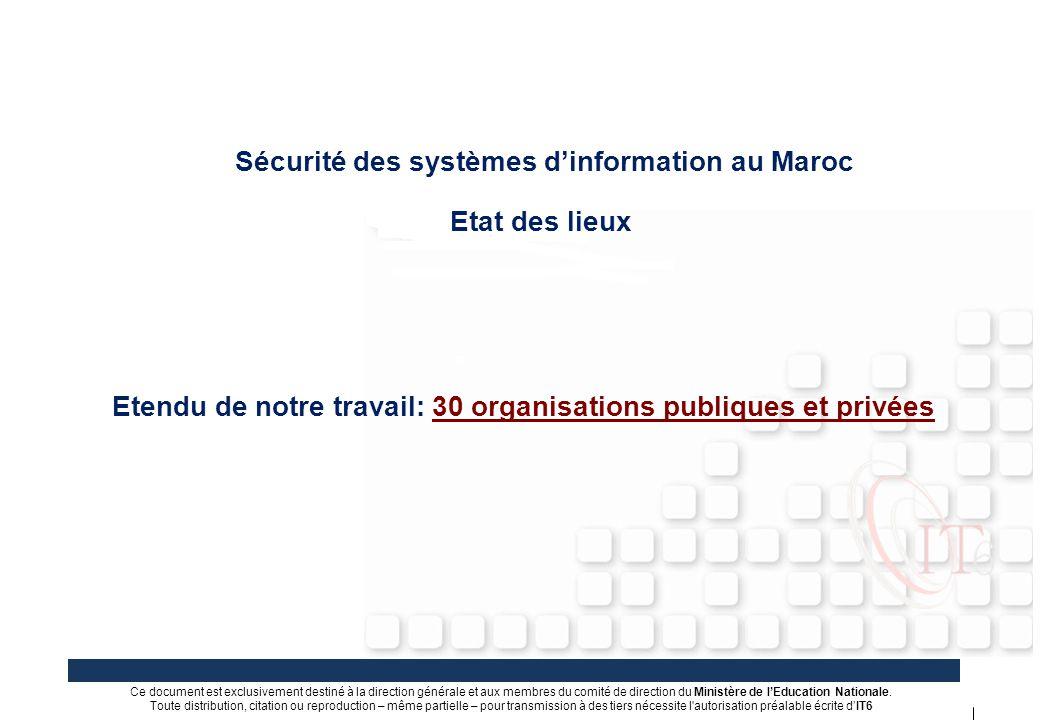 Sécurité Des Systèmes D Information Au Maroc Ppt Video