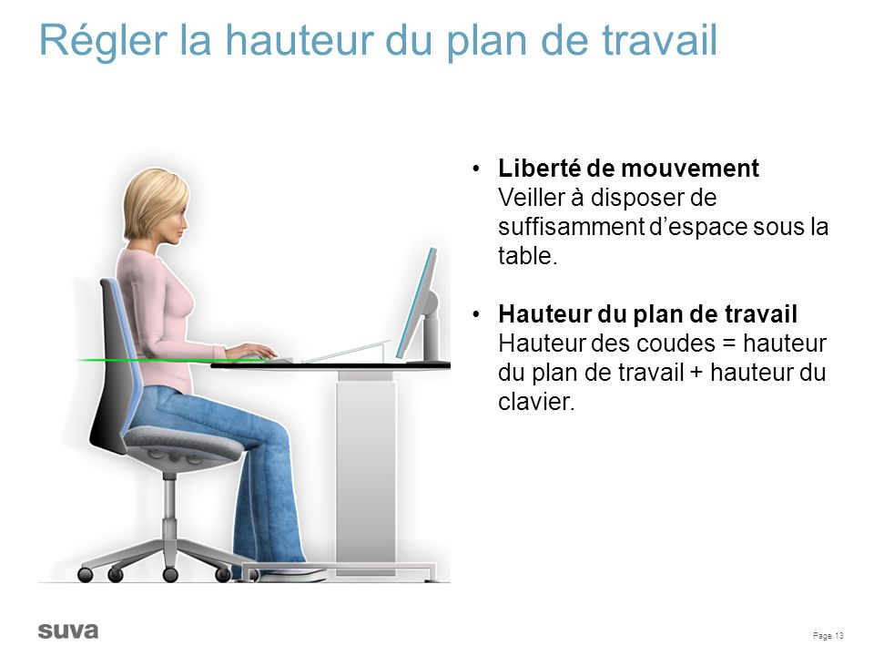 Travail Sur Ecran Ppt Video Online Telecharger