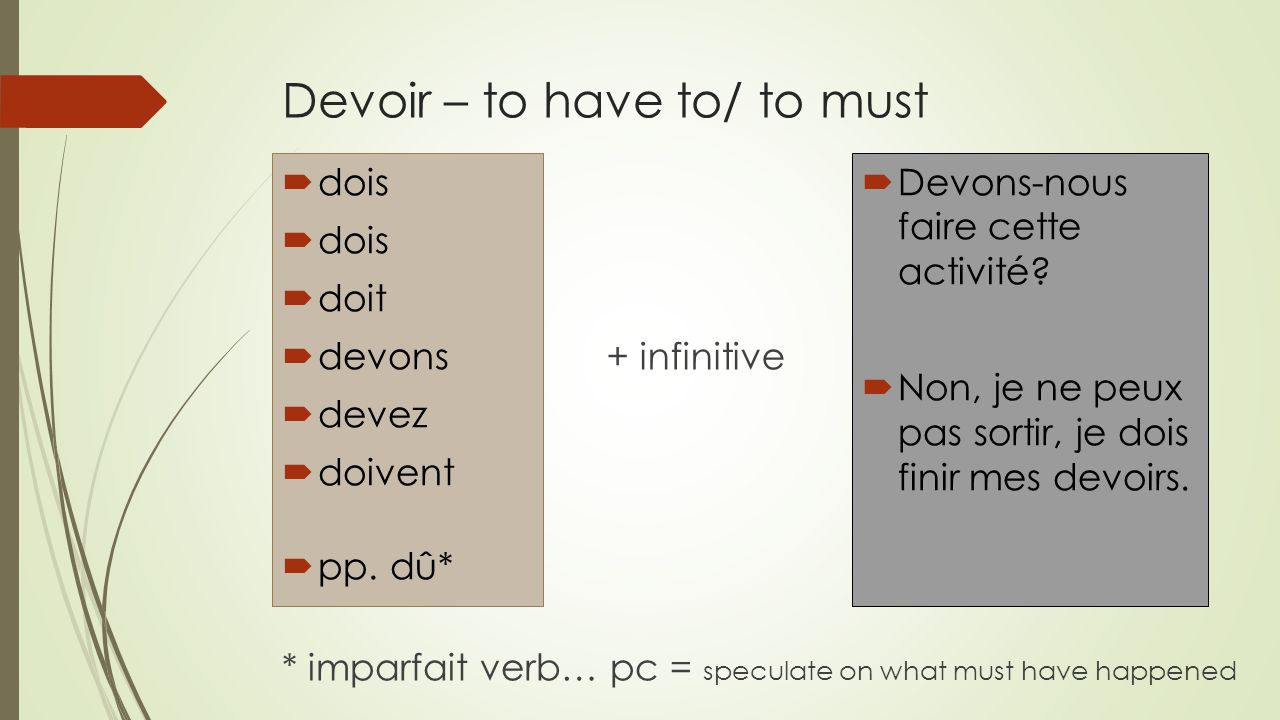 Devoir – to have to/ to must