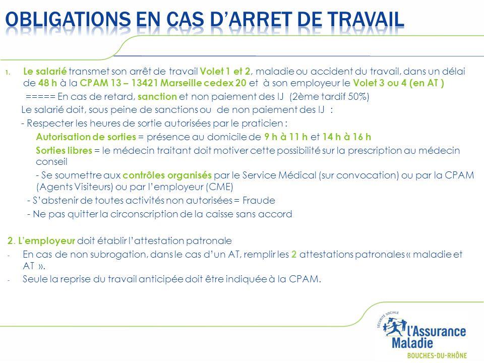Offre De Service Prevention Conseil Ppt Video Online Telecharger