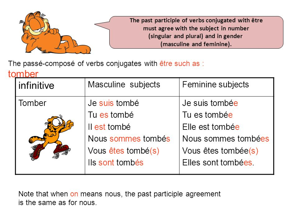 The past participle of verbs conjugated with être