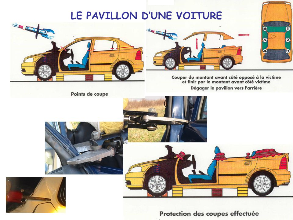 secours routier la desincarceration ppt video online t l charger. Black Bedroom Furniture Sets. Home Design Ideas