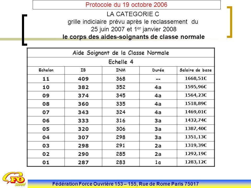 Mise En Place Jacob Et Protocole F P H Du 19 Octobre Ppt Telecharger