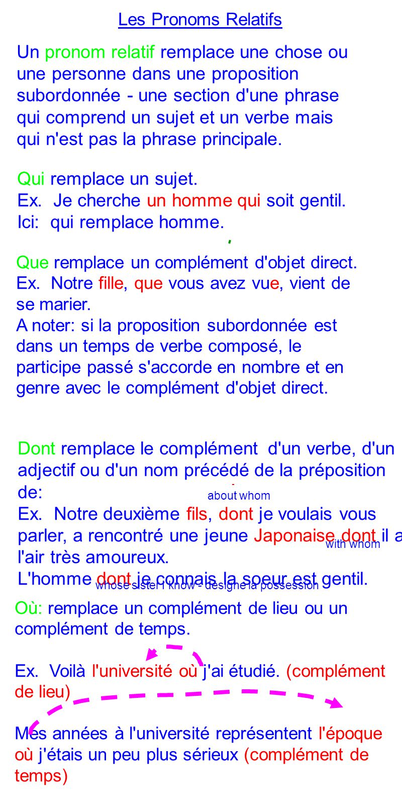 sites de rencontres comparatif
