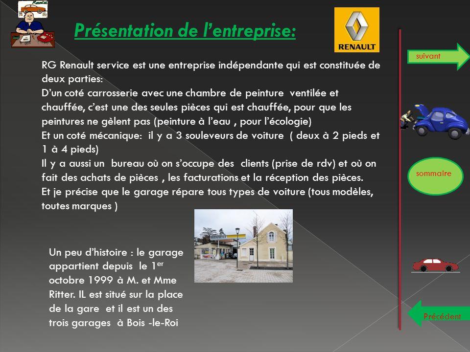 Rapport De Stage Pauvert Cyprien 3eme 1 Au Garage Renault