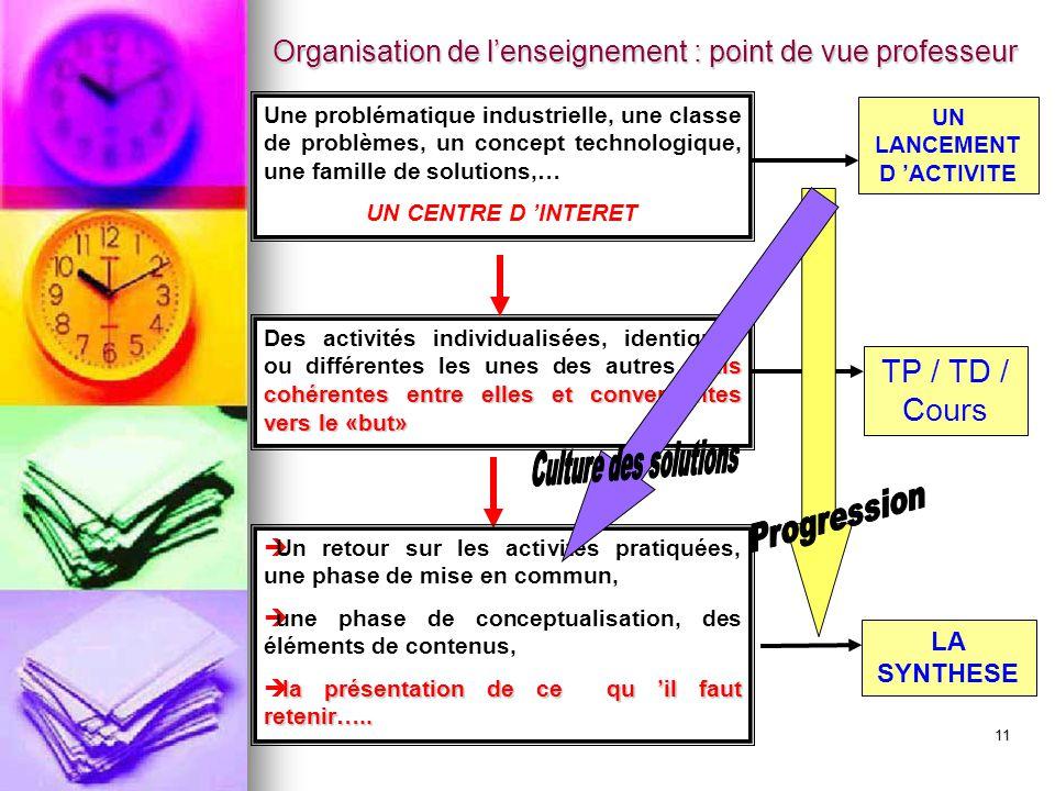 A Propos Des Centres D Intérêts Ppt Télécharger