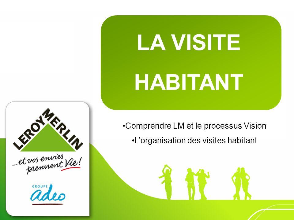 La Visite Habitant Comprendre Lm Et Le Processus Vision