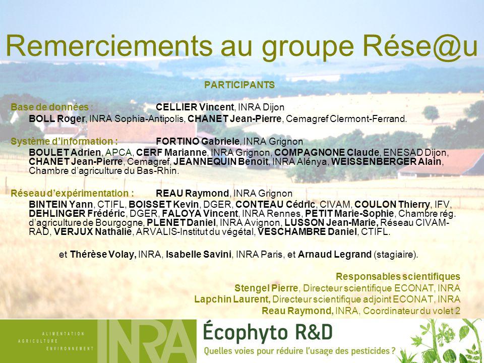 Raymond reau inra grignon pour le groupe d ecophyto r d - Chambre agriculture avignon ...