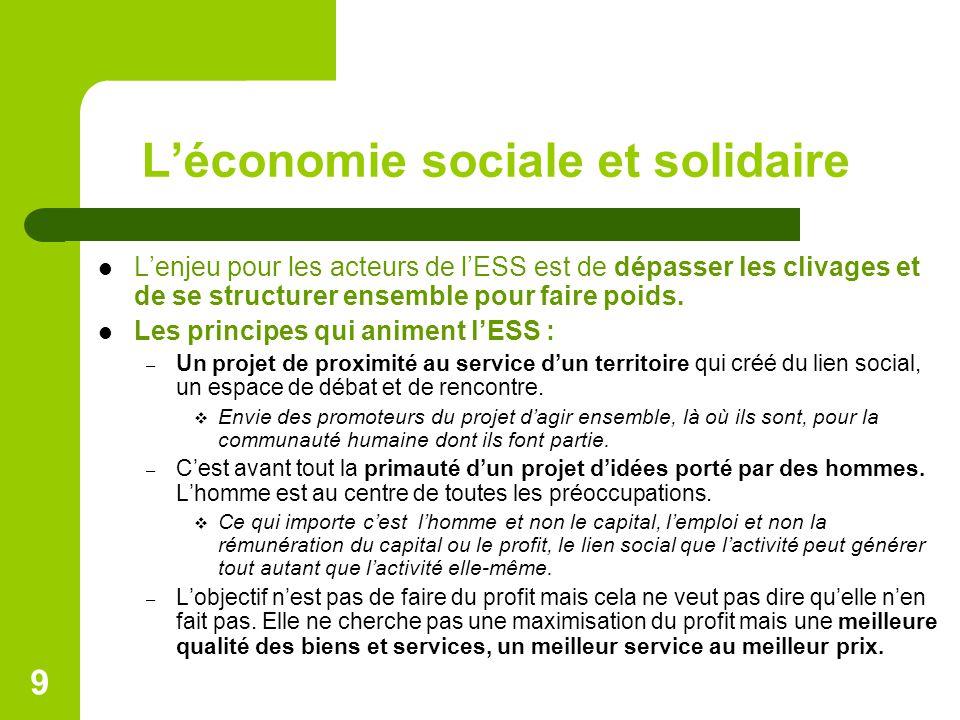 se situer dans l u2019economie sociale et solidaire