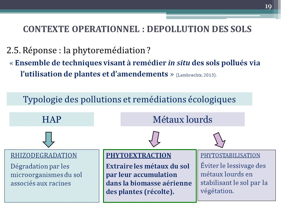 CONTEXTE OPERATIONNEL : DEPOLLUTION DES SOLS
