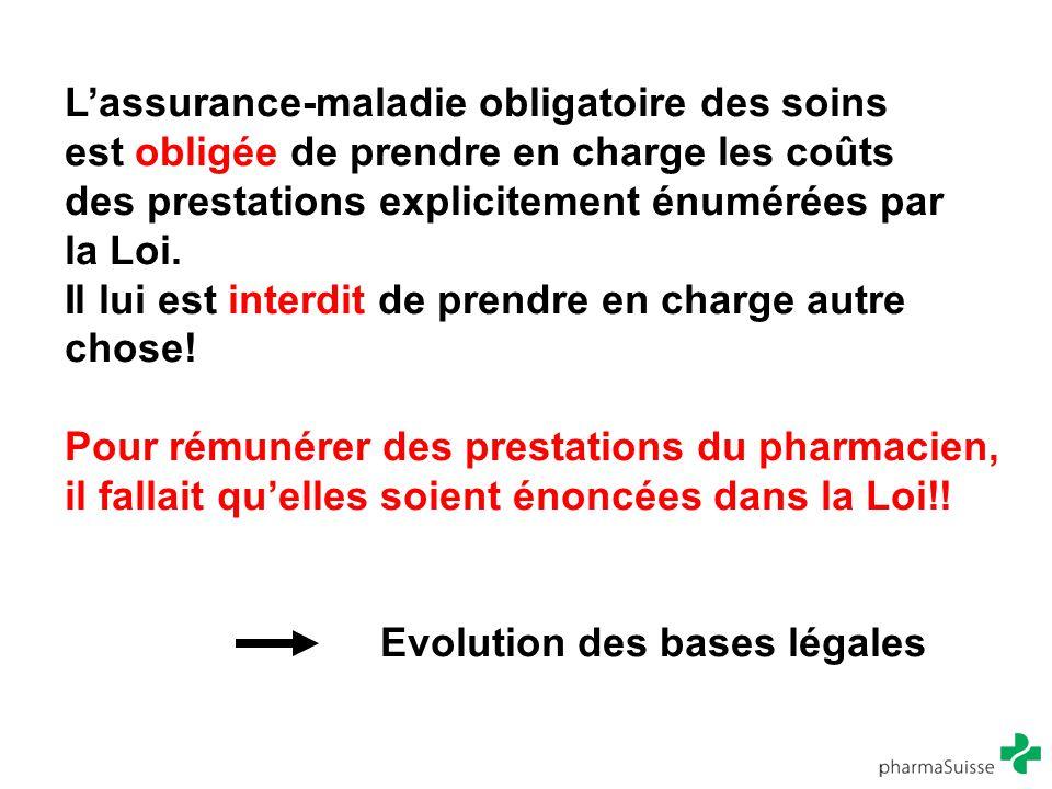 Remuneration Des Pharmaciens L Exemple Le Compromis Suisse Ppt
