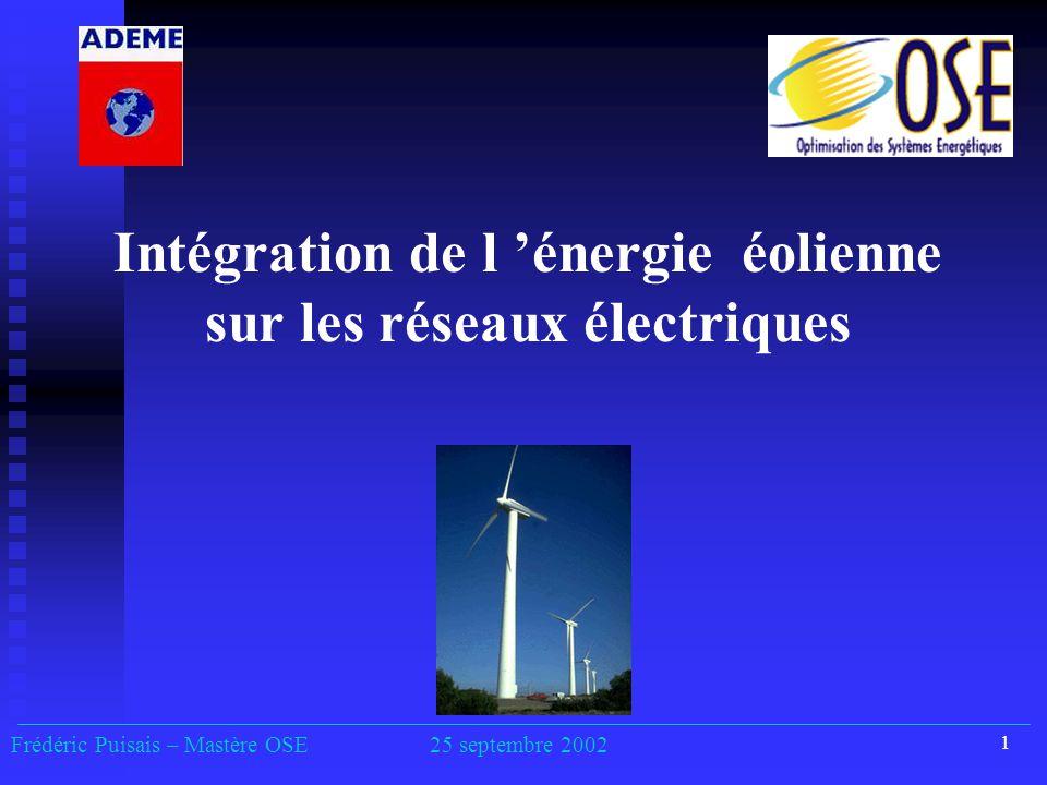 integration des eoliennes dans les reseaux el