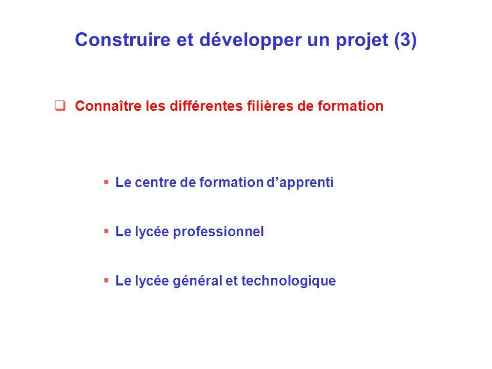 eb102d7684c71 3 Construire et développer un projet (3) Connaître les différentes filières  de formation ...