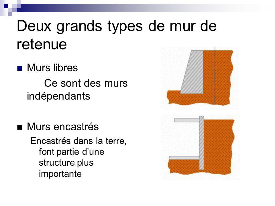 les murs de sout nement ppt video online t l charger. Black Bedroom Furniture Sets. Home Design Ideas