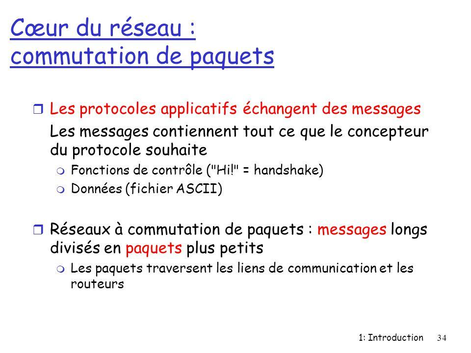Sommaire Survol du cours : Objectifs : - ppt télécharger