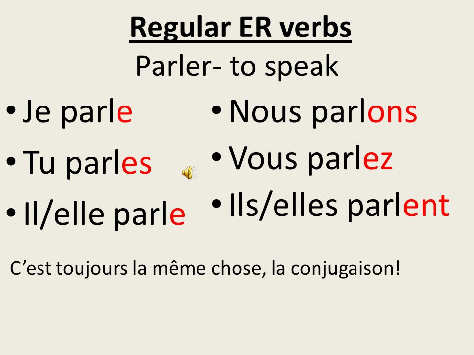 Regular ER verbs Parler- to speak