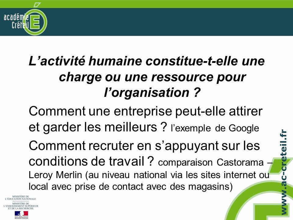 activité humaine définition gestion