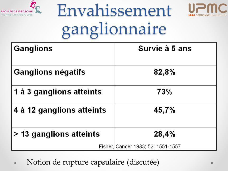 Cancer colon ganglions atteints. Giardini naxos recanati