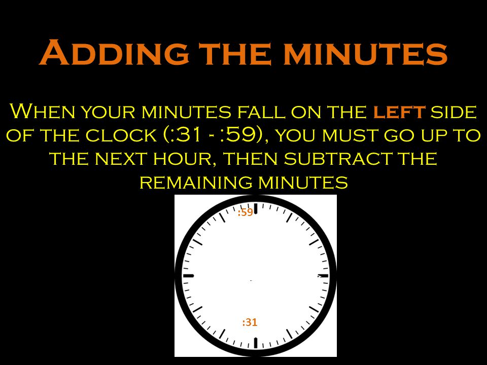 Adding the minutes