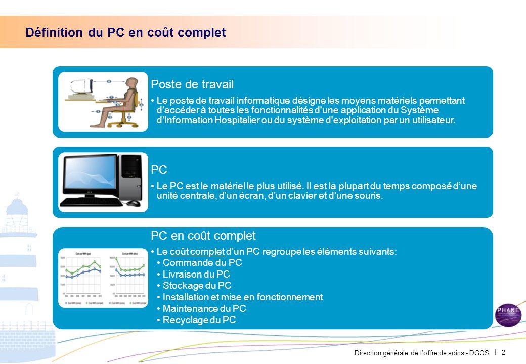 Presentation De L Equipe Ppt Telecharger