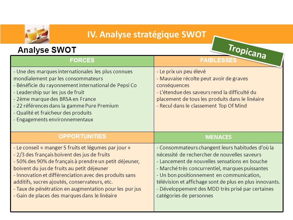 Tata Comm (TCL) SWOT Analysis