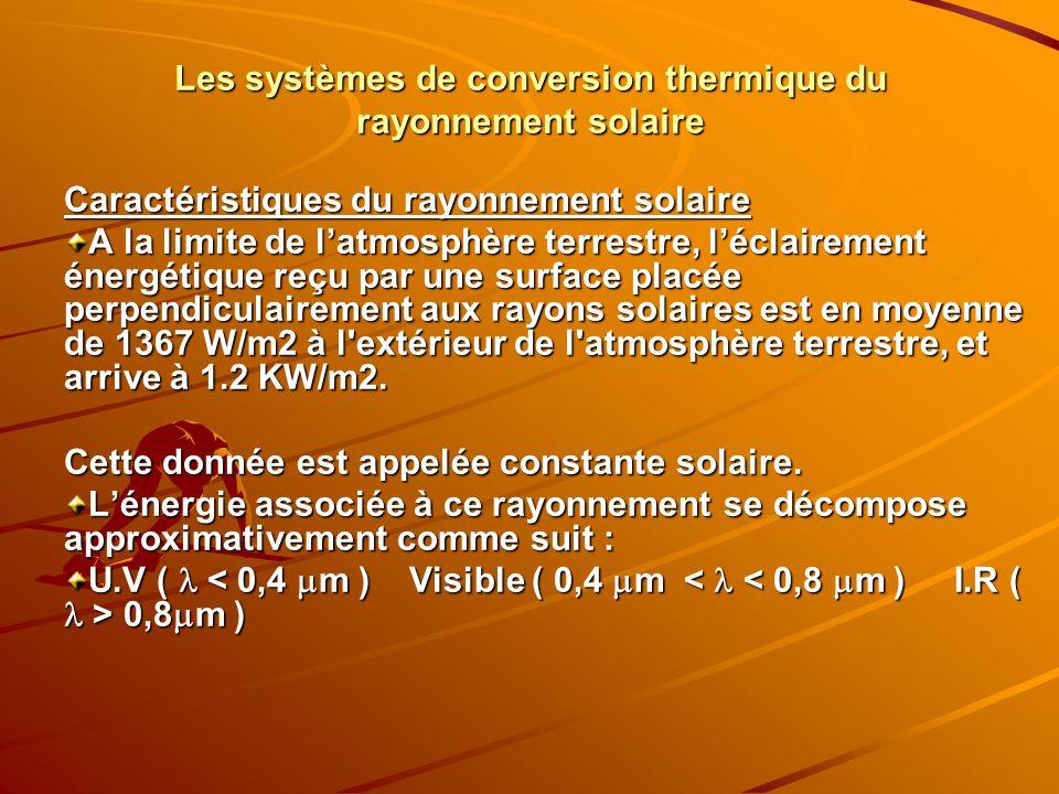 caract ristiques techniques des chauffe eau solaires ppt video online t l charger. Black Bedroom Furniture Sets. Home Design Ideas