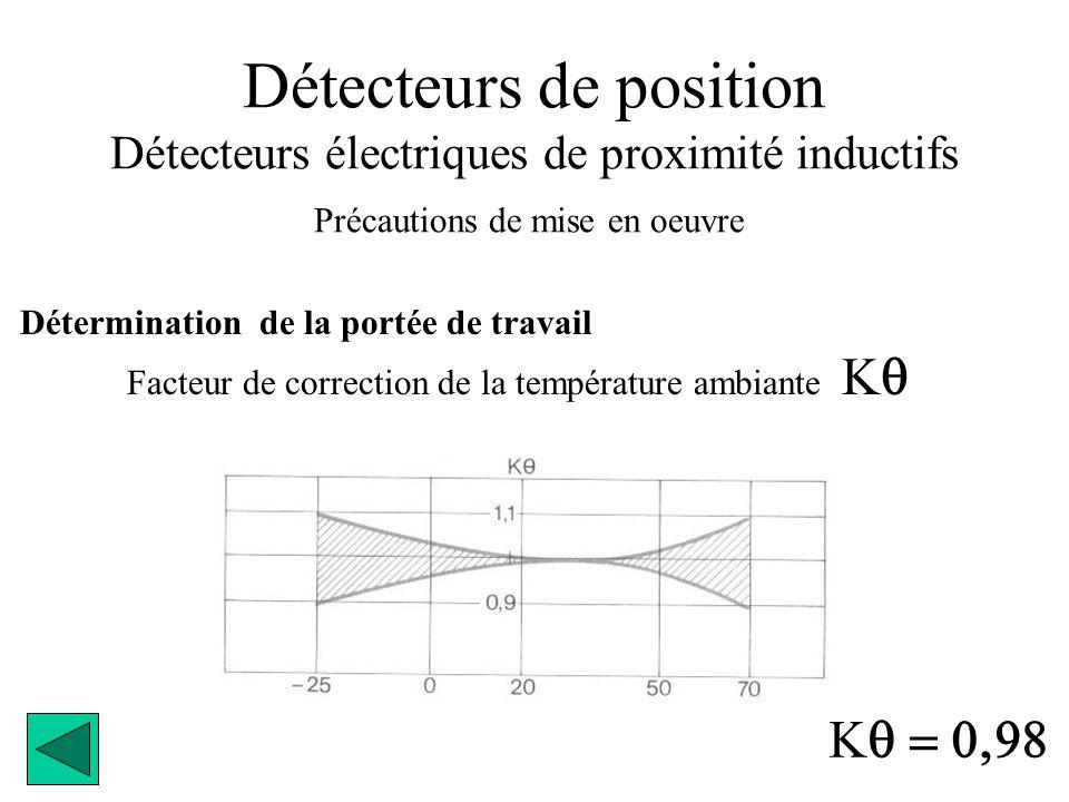 photoélectrique travail force électrique