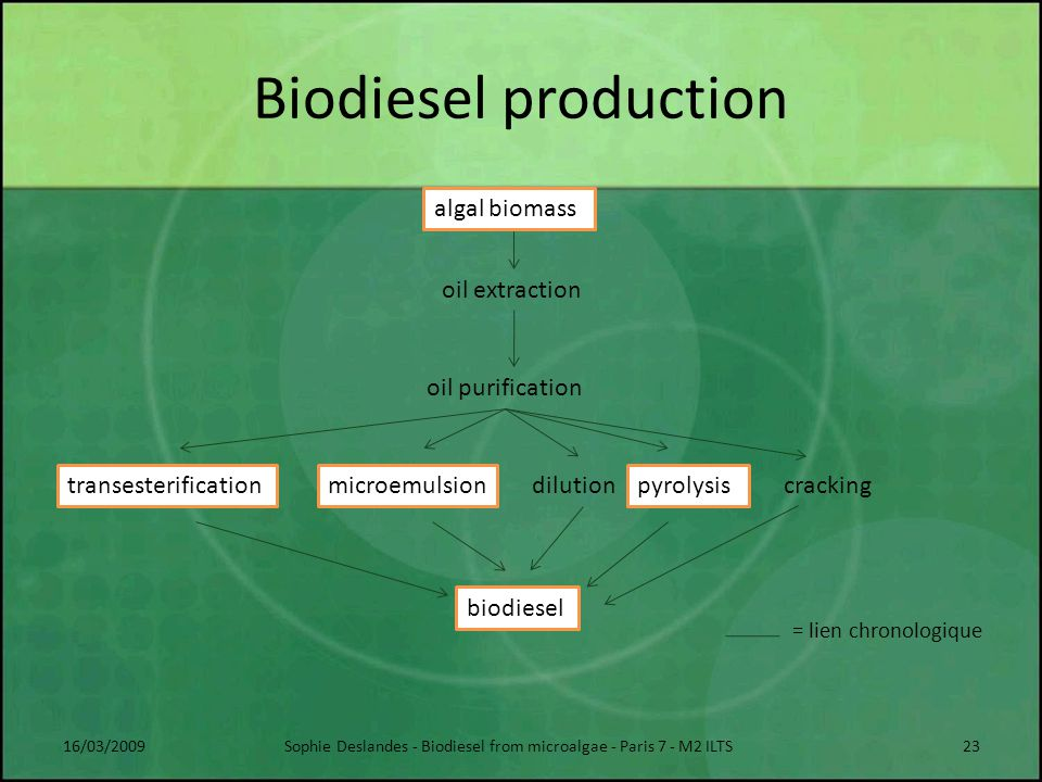 biodiesel theory The theory behind bubble washing is that when a bubble emerges from water at the bottom of the wash tank, the outer lining of the bubble will carry trace amounts of water up and through the biodiesel to the top of the tank, pop and then descend down slowly through the biodiesel again, pulling down with it contaminates found in the biodiesel.
